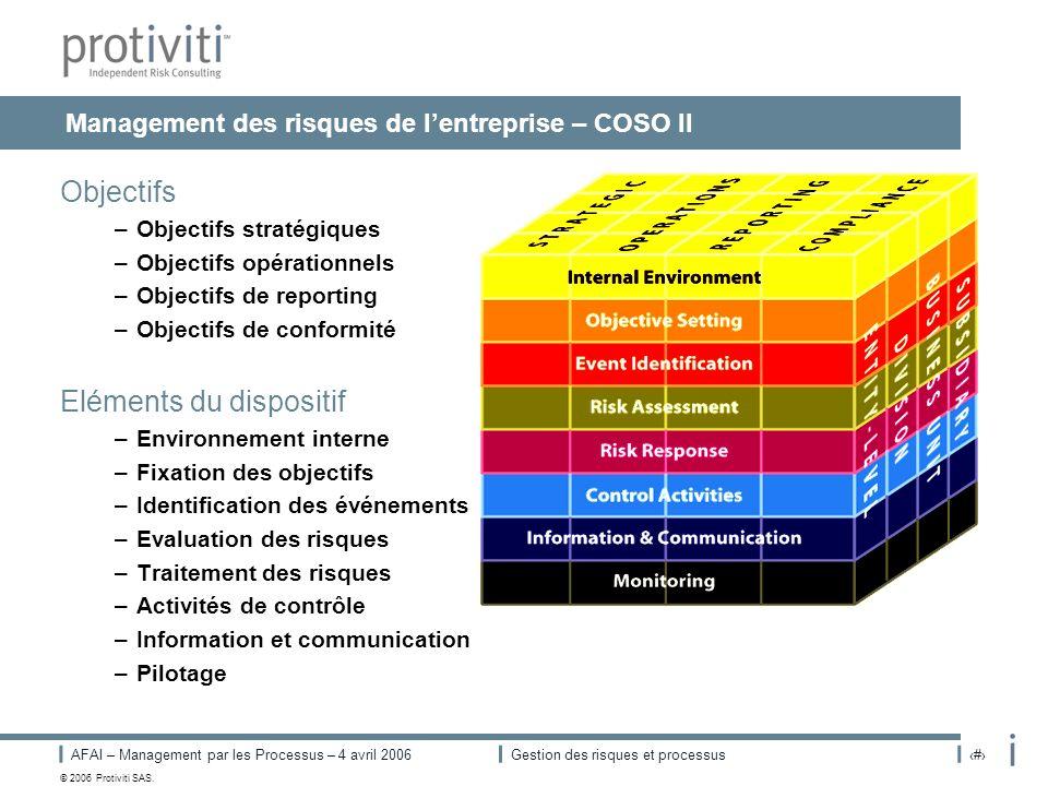 Management des risques de l'entreprise – COSO II