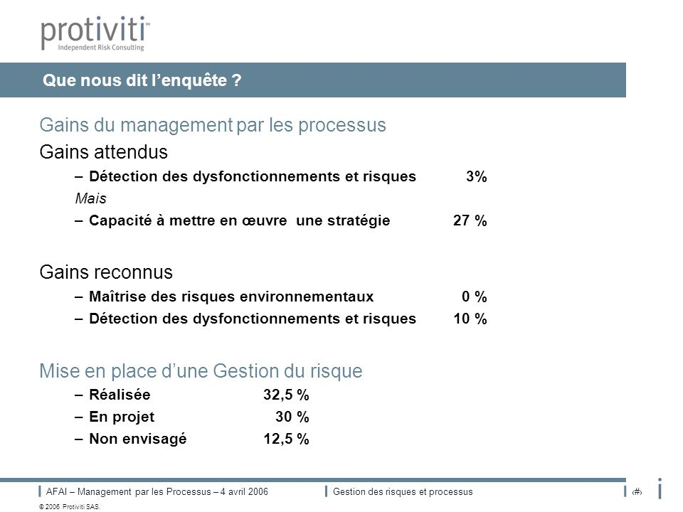Gains du management par les processus Gains attendus
