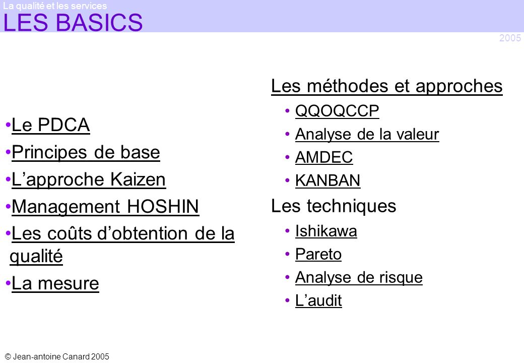 LES BASICS Le PDCA Principes de base L'approche Kaizen
