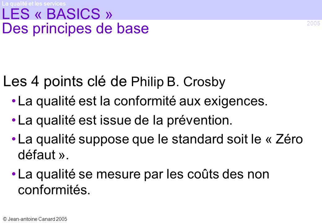 LES « BASICS » Des principes de base