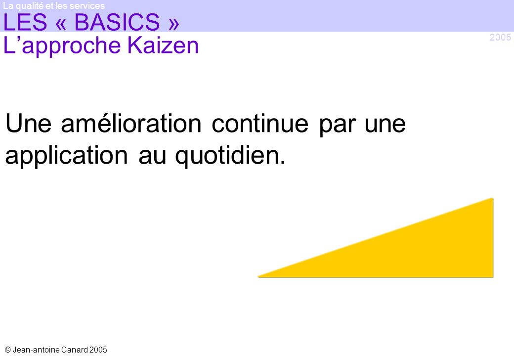 LES « BASICS » L'approche Kaizen