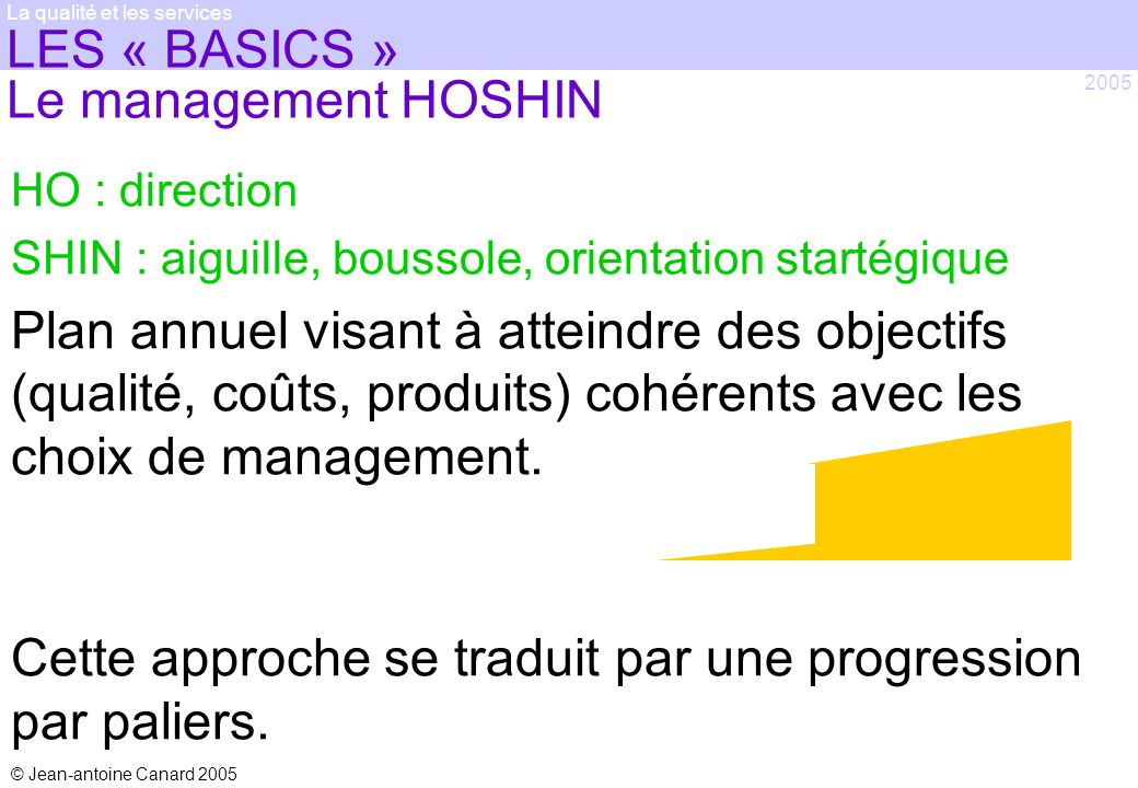 LES « BASICS » Le management HOSHIN
