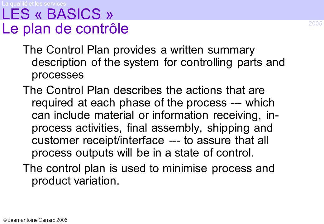 LES « BASICS » Le plan de contrôle