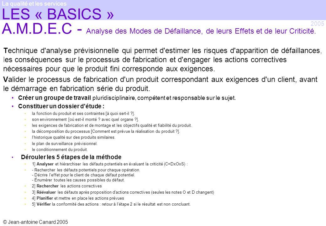 LES « BASICS » A.M.D.E.C - Analyse des Modes de Défaillance, de leurs Effets et de leur Criticité.