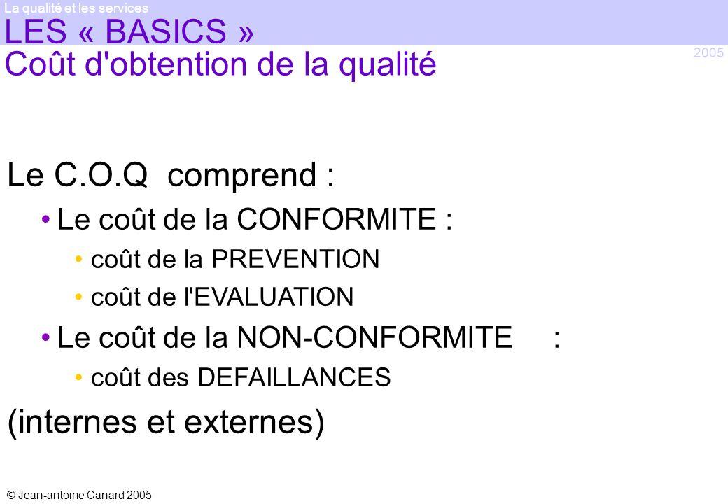 LES « BASICS » Coût d obtention de la qualité