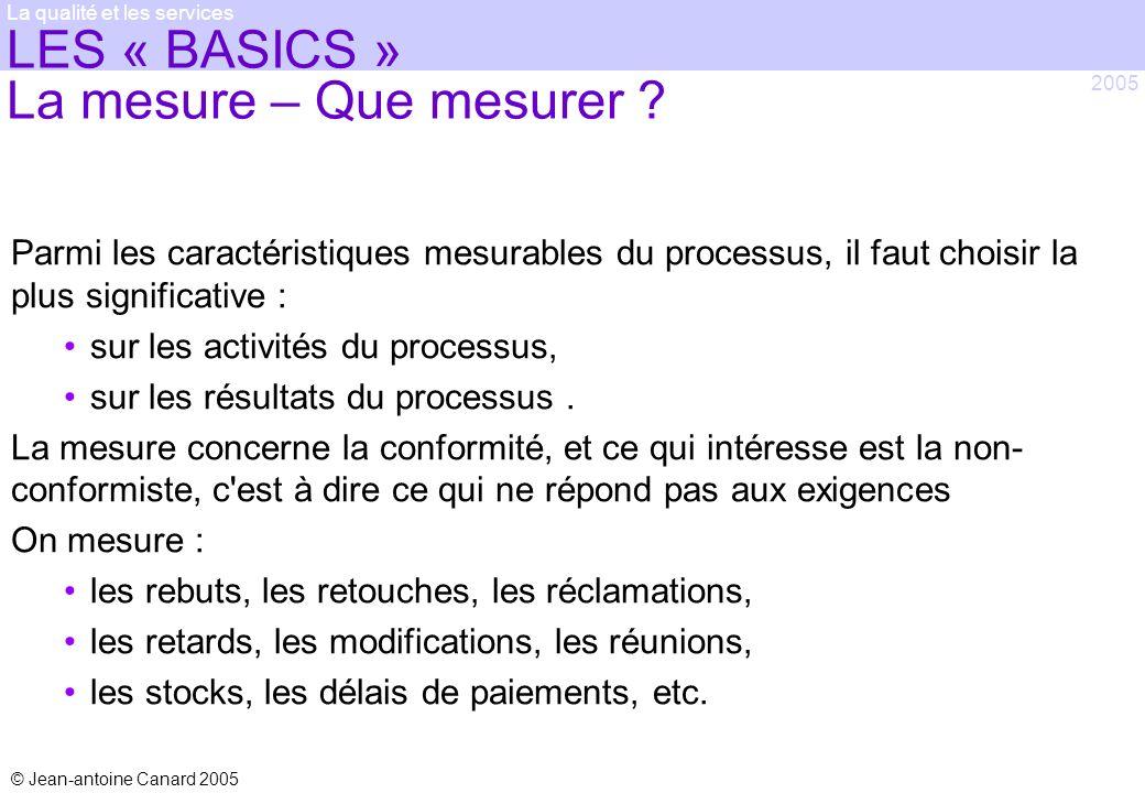 LES « BASICS » La mesure – Que mesurer