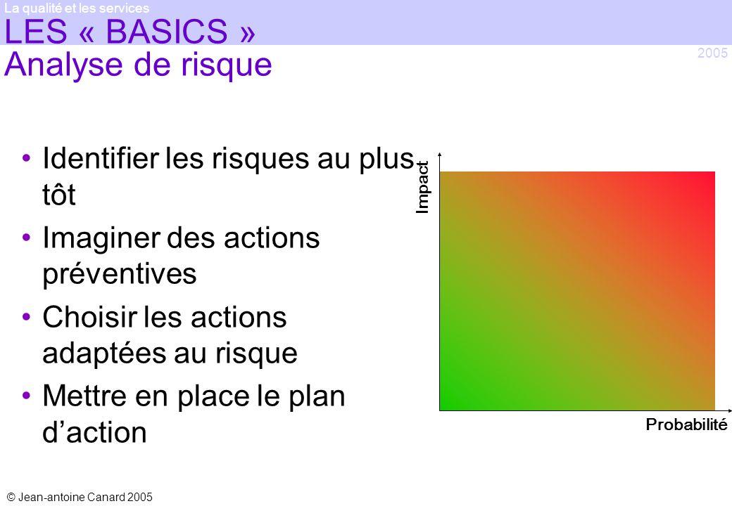 LES « BASICS » Analyse de risque