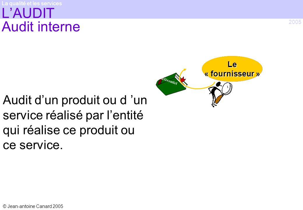 L'AUDIT Audit interne La qualité et les services. 2005.