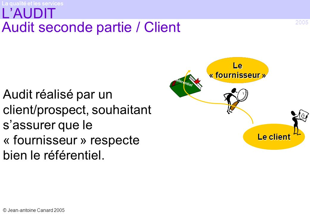 L'AUDIT Audit seconde partie / Client
