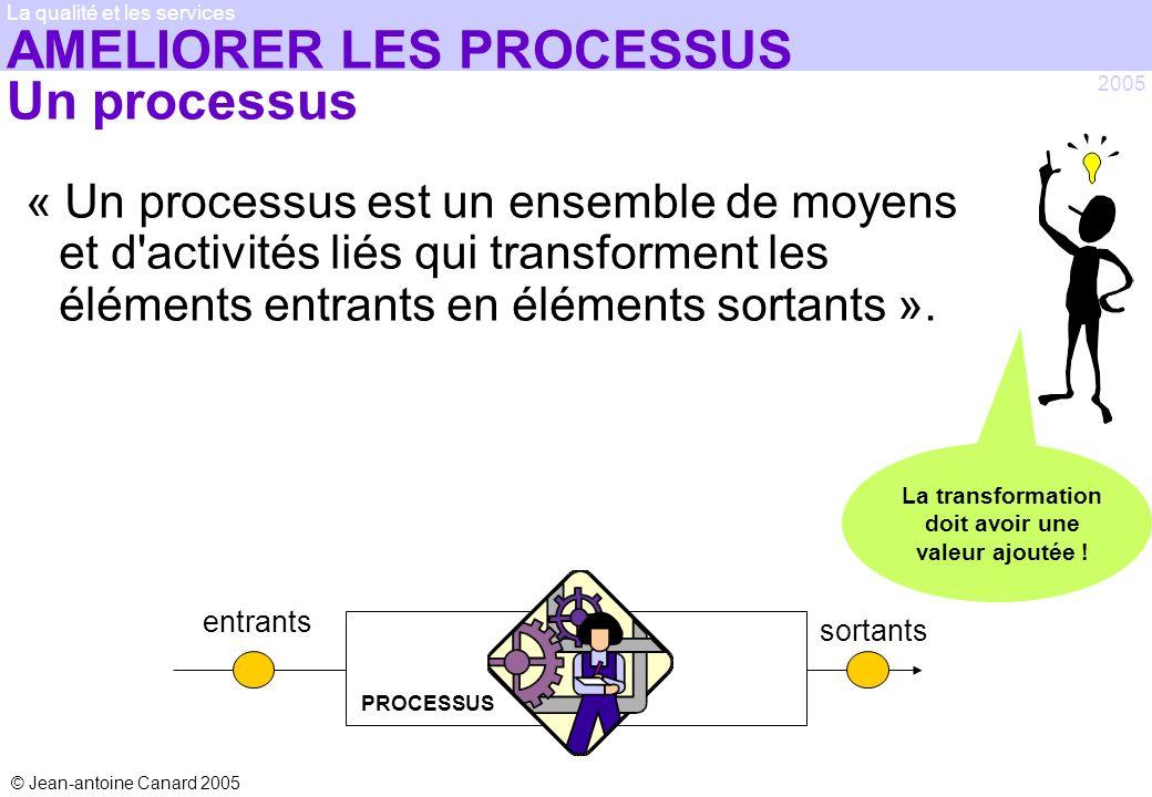 AMELIORER LES PROCESSUS Un processus