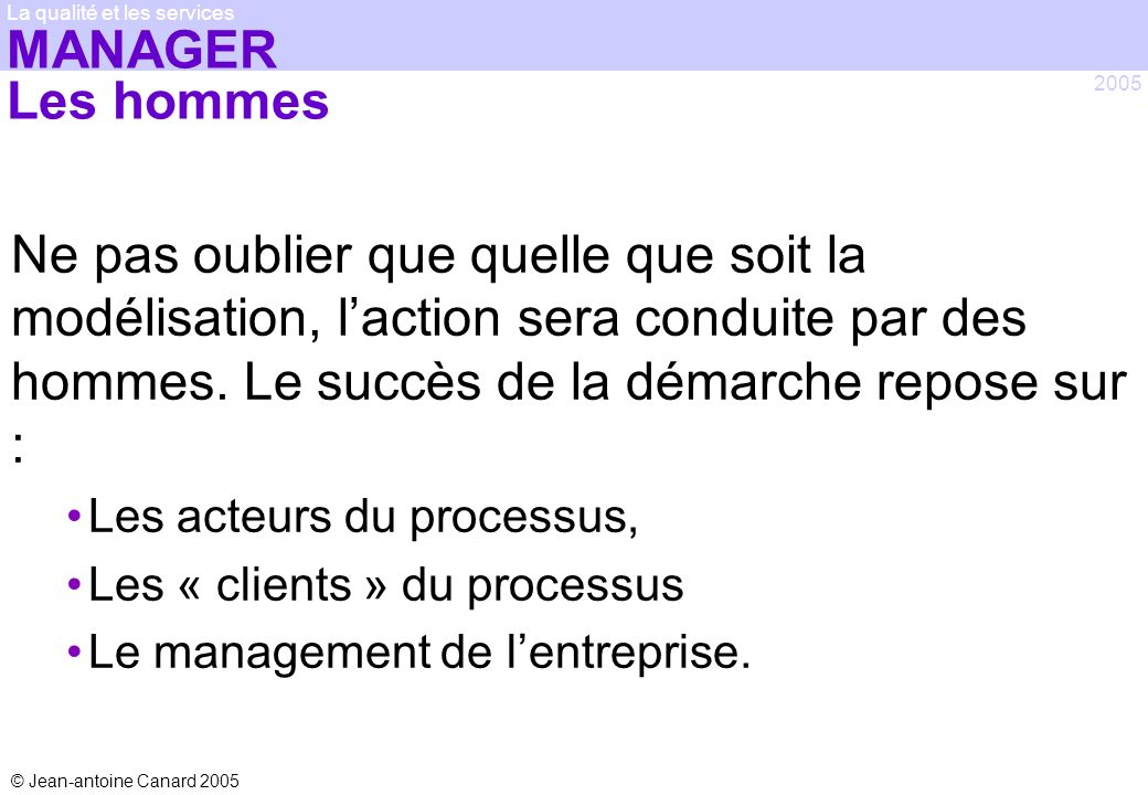 MANAGER Les hommes La qualité et les services. 2005.