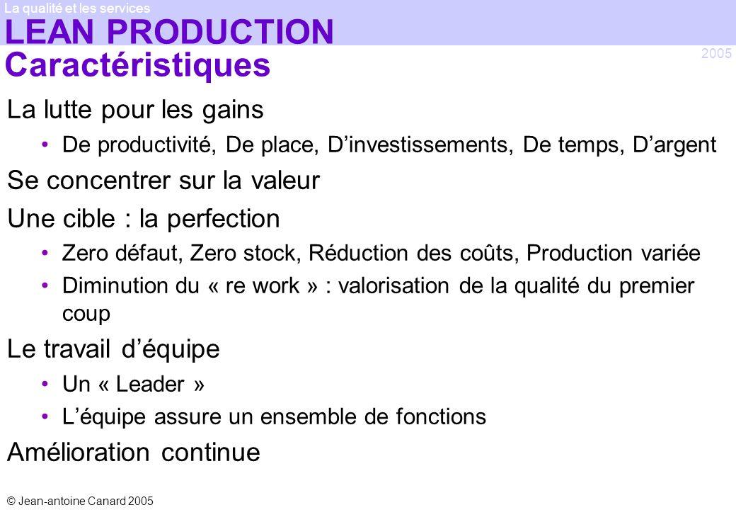 LEAN PRODUCTION Caractéristiques
