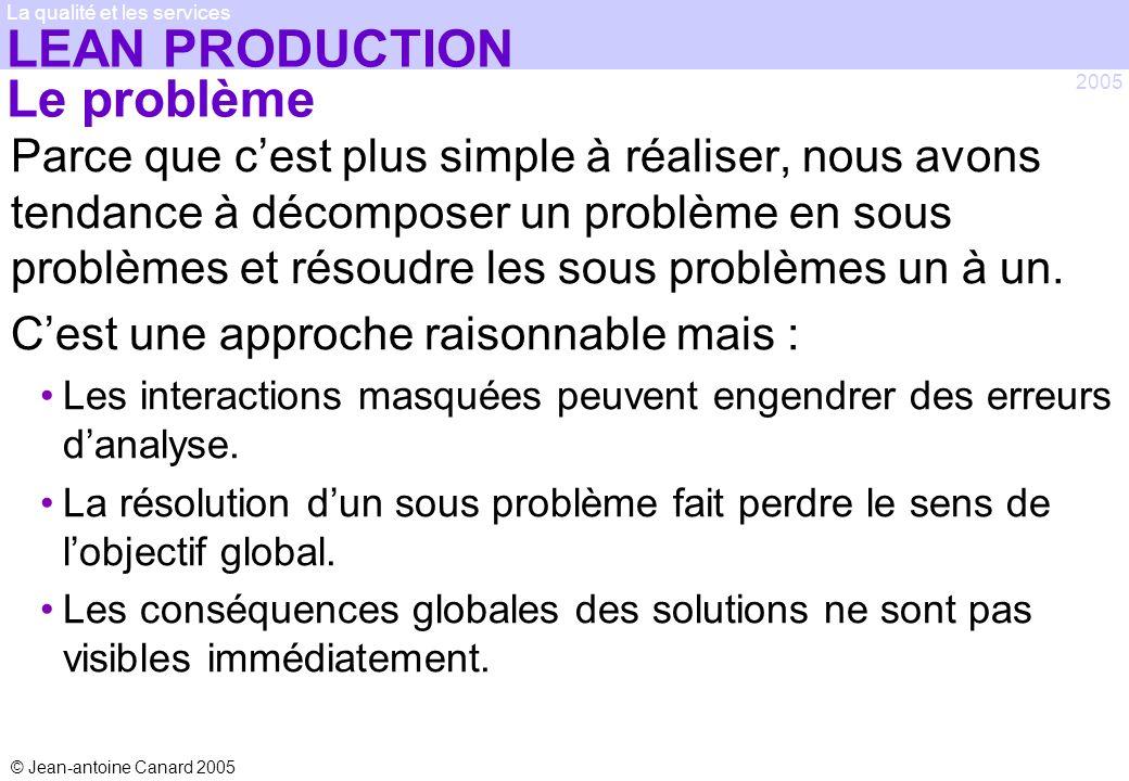 LEAN PRODUCTION Le problème