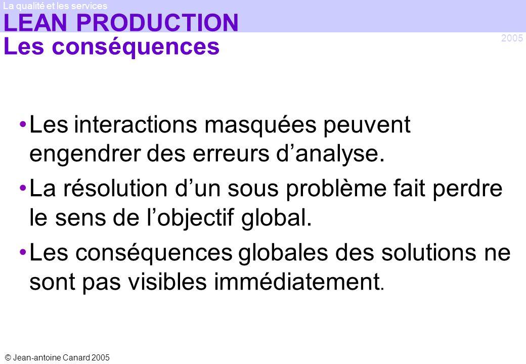 LEAN PRODUCTION Les conséquences
