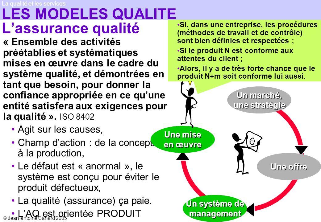 LES MODELES QUALITE L'assurance qualité