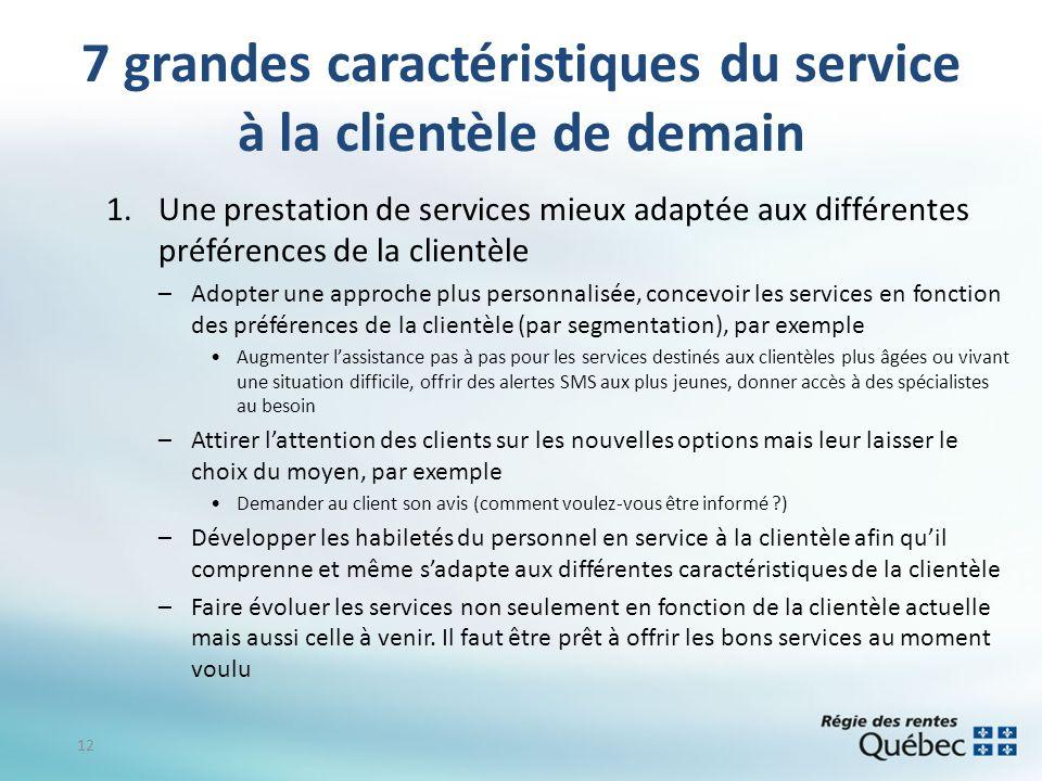 7 grandes caractéristiques du service à la clientèle de demain