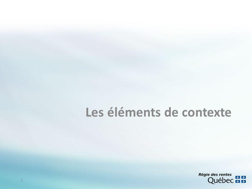 Les éléments de contexte