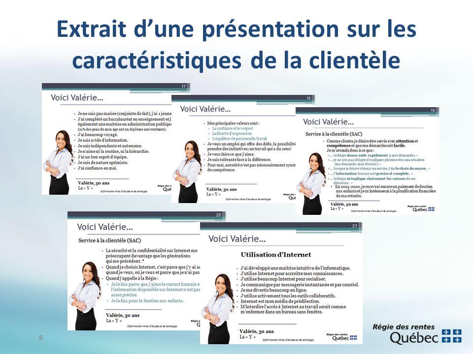 Extrait d'une présentation sur les caractéristiques de la clientèle