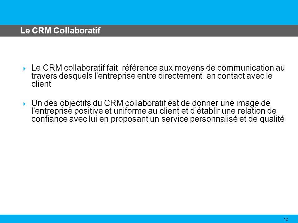 Le CRM Collaboratif