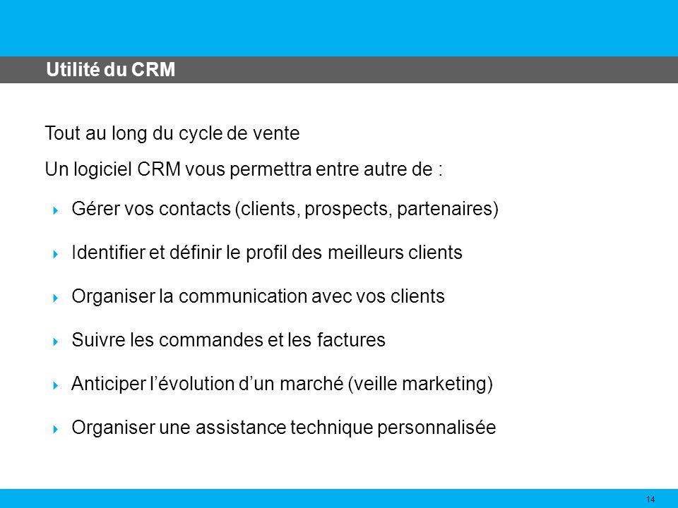Utilité du CRM Tout au long du cycle de vente. Un logiciel CRM vous permettra entre autre de : Gérer vos contacts (clients, prospects, partenaires)