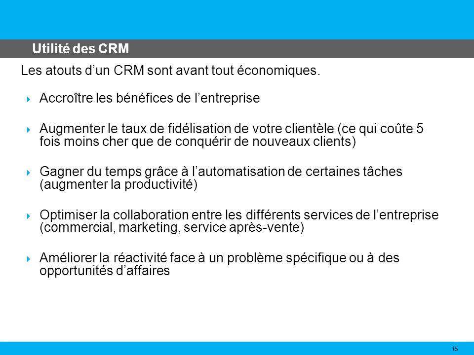 Utilité des CRM Les atouts d'un CRM sont avant tout économiques. Accroître les bénéfices de l'entreprise.