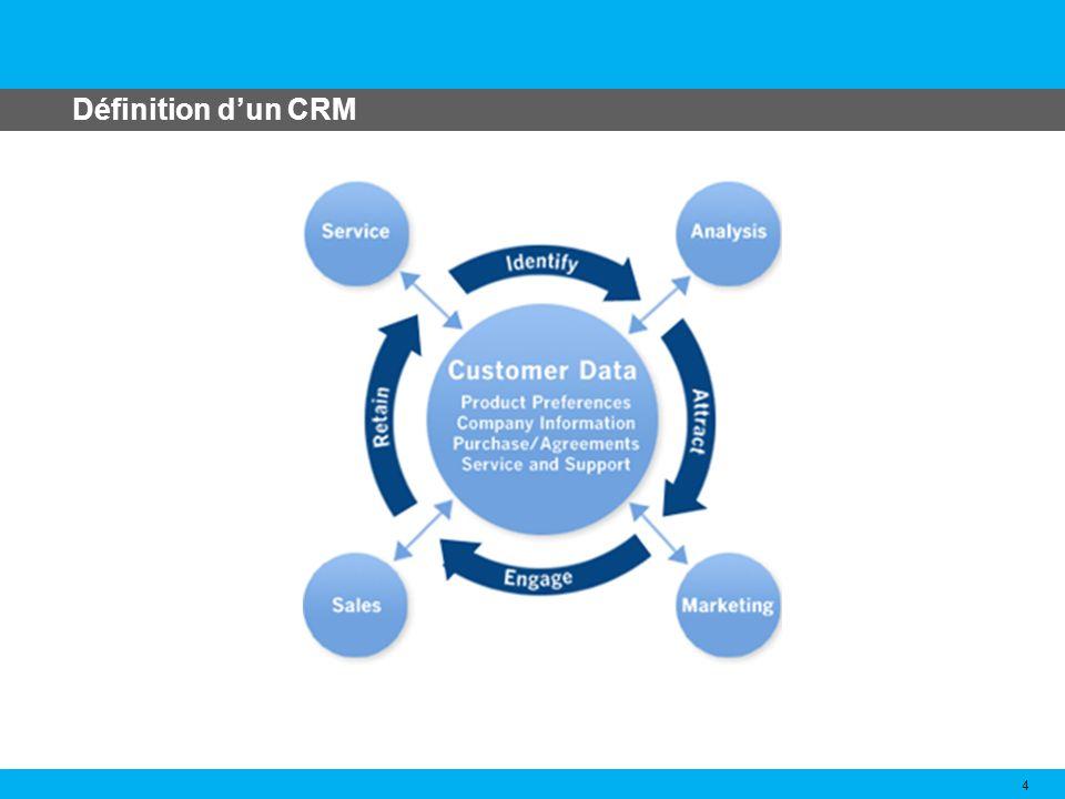 Définition d'un CRM