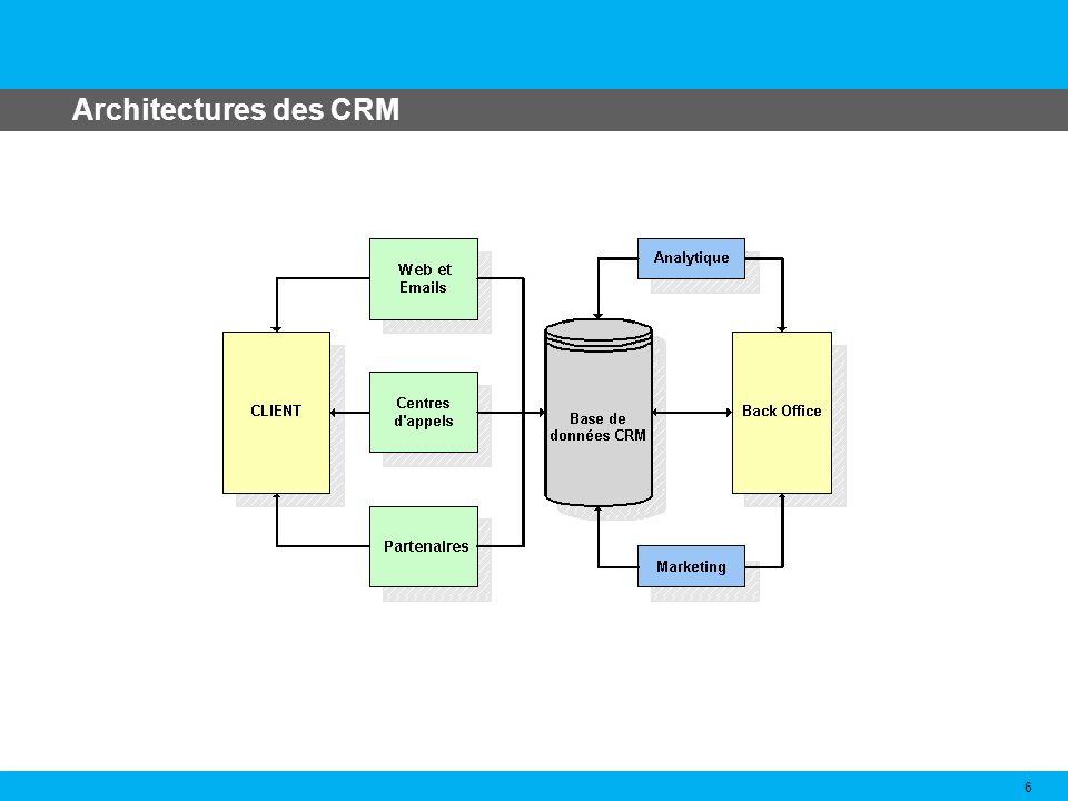 Architectures des CRM