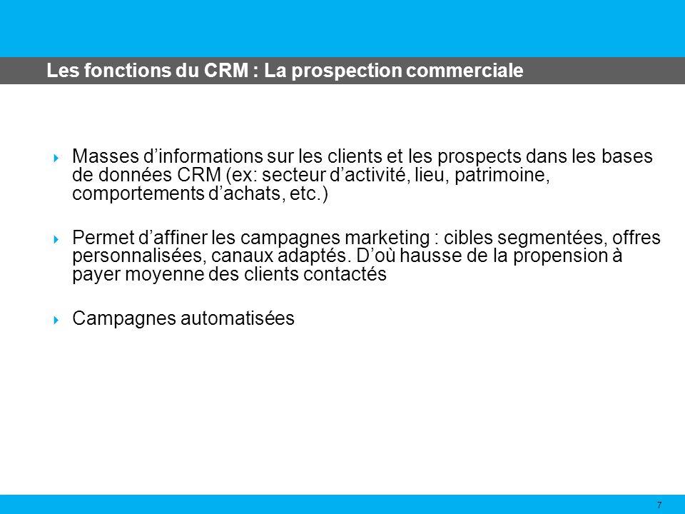 Les fonctions du CRM : La prospection commerciale