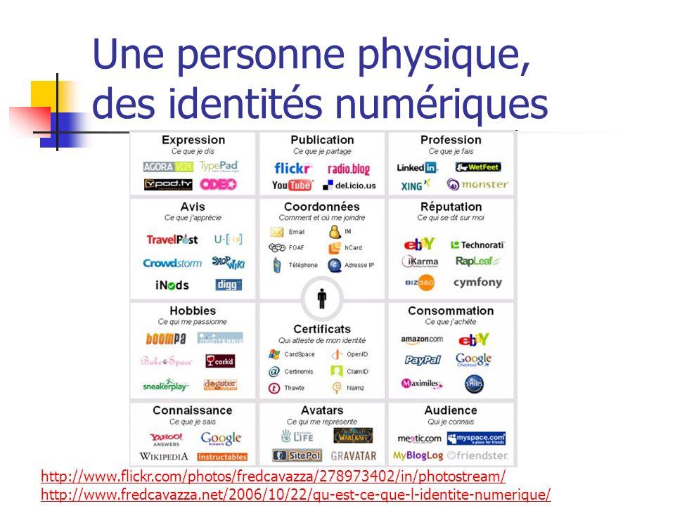 Une personne physique, des identités numériques