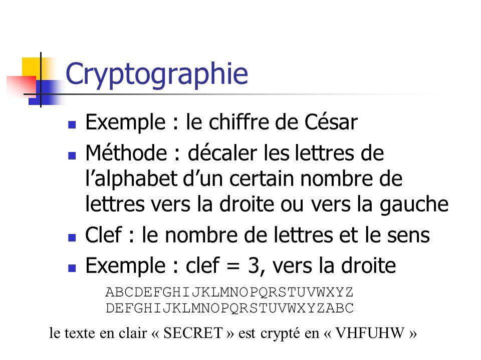 Cryptographie Exemple : le chiffre de César