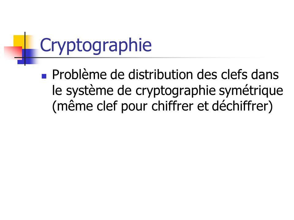 Cryptographie Problème de distribution des clefs dans le système de cryptographie symétrique (même clef pour chiffrer et déchiffrer)
