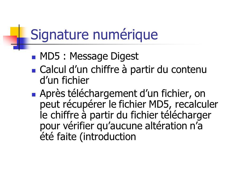 Signature numérique MD5 : Message Digest