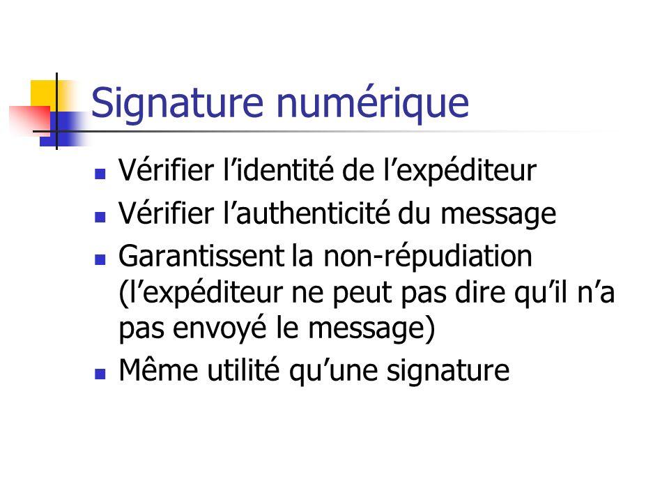 Signature numérique Vérifier l'identité de l'expéditeur