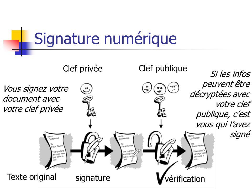 Signature numérique Clef privée Clef publique