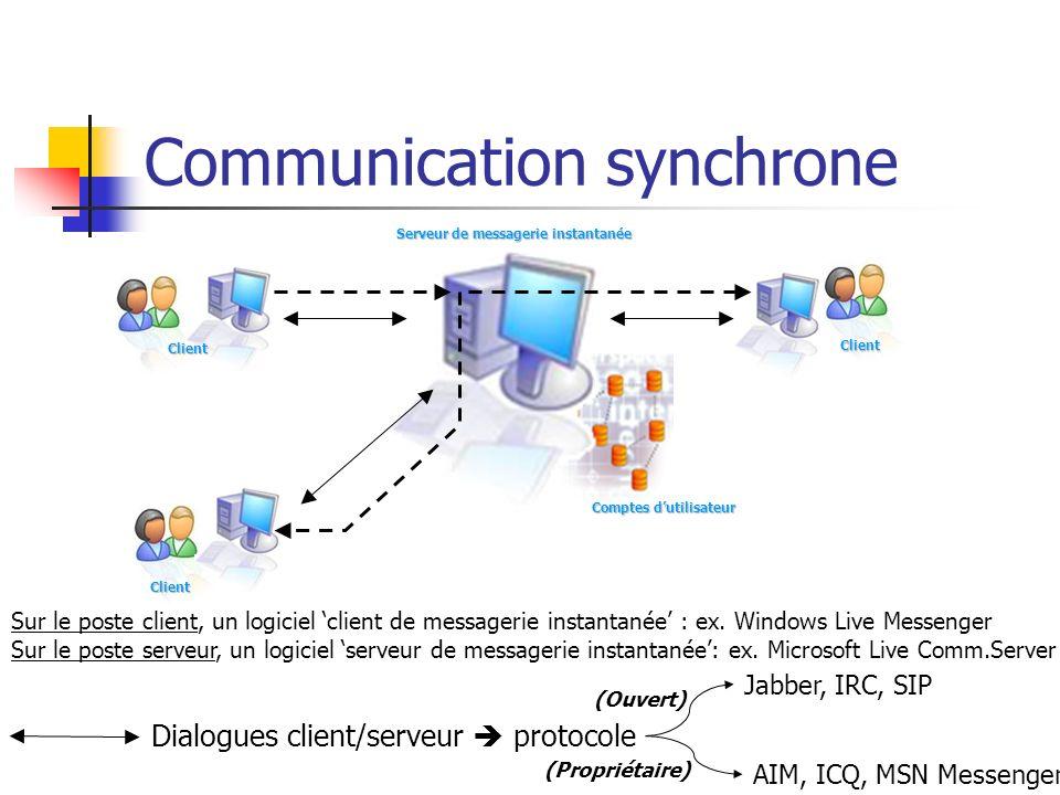 Communication synchrone