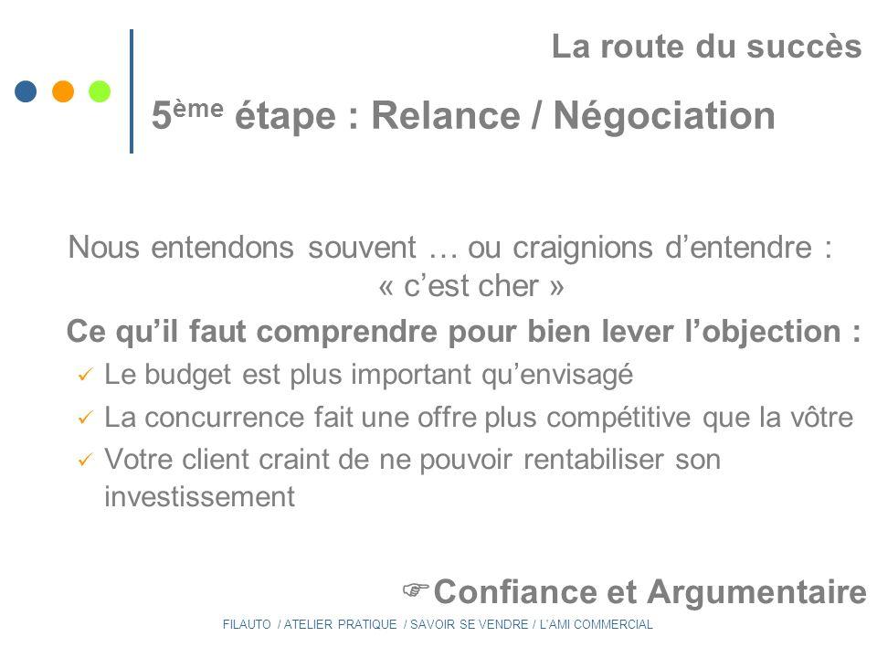 5ème étape : Relance / Négociation