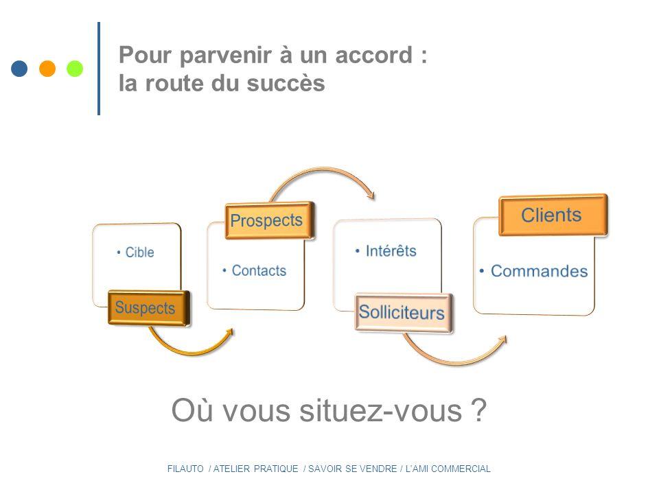 Pour parvenir à un accord : la route du succès