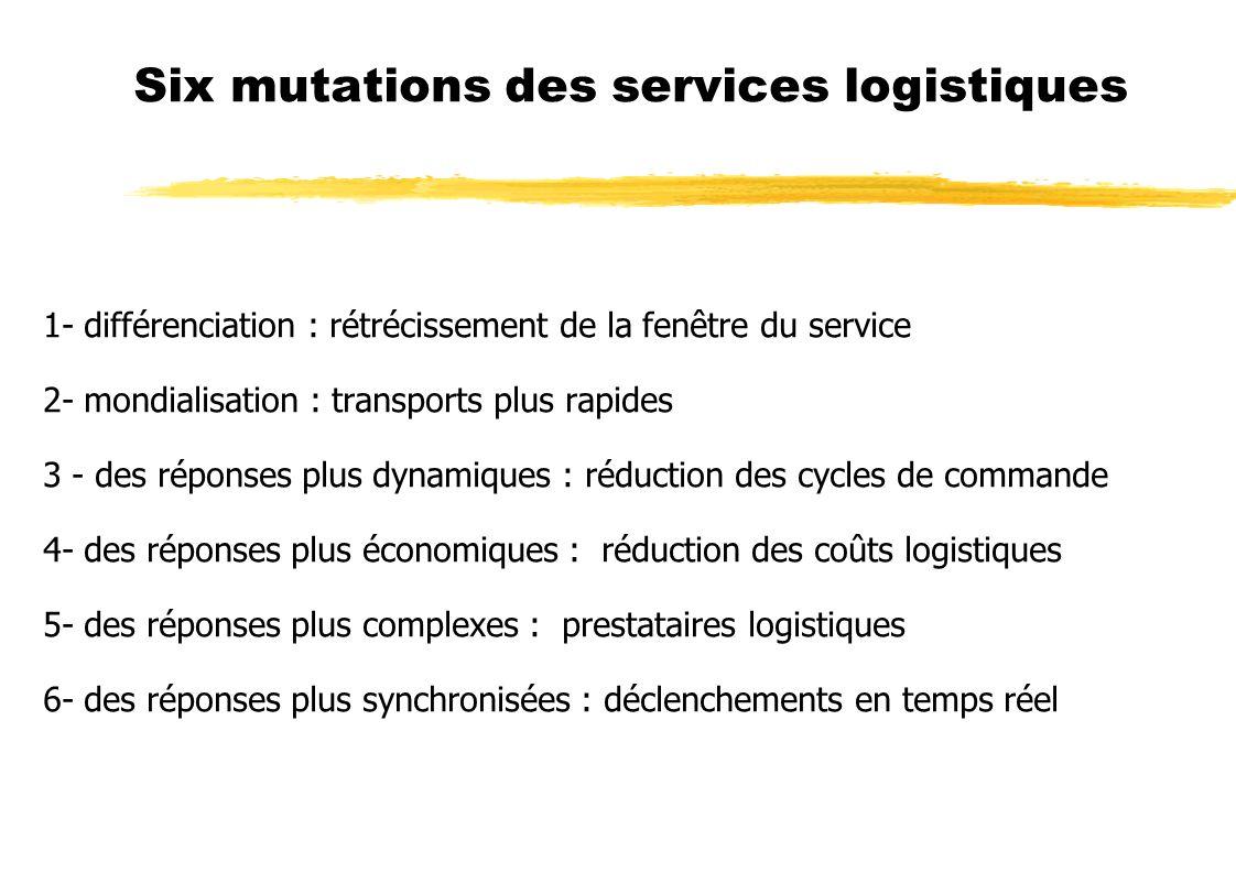 Six mutations des services logistiques