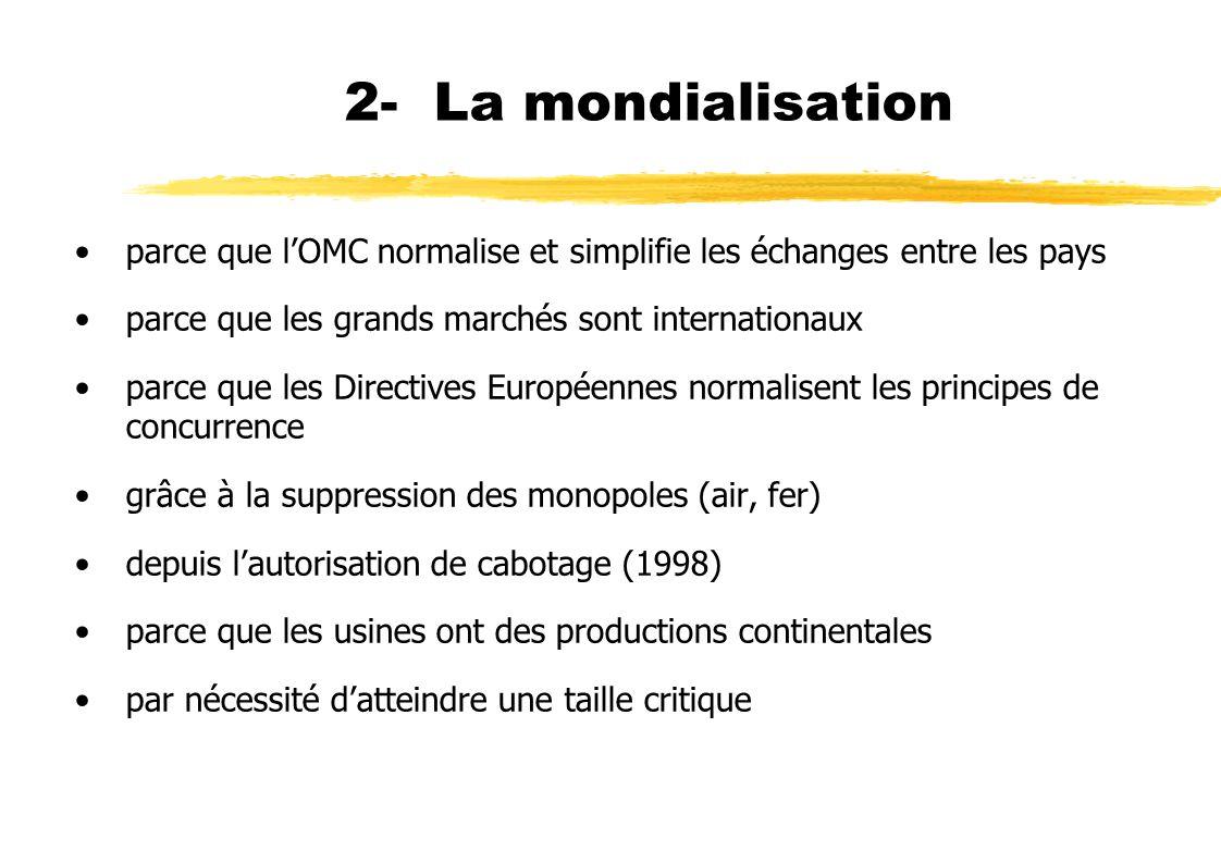 2- La mondialisation parce que l'OMC normalise et simplifie les échanges entre les pays. parce que les grands marchés sont internationaux.