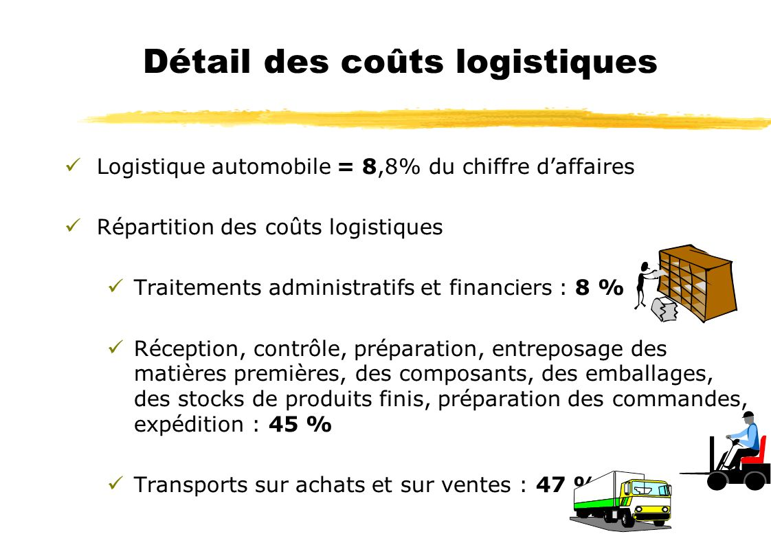 Détail des coûts logistiques