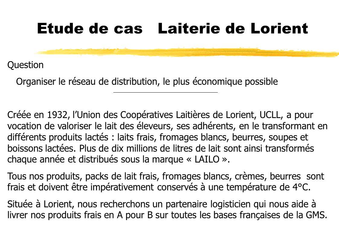 Etude de cas Laiterie de Lorient