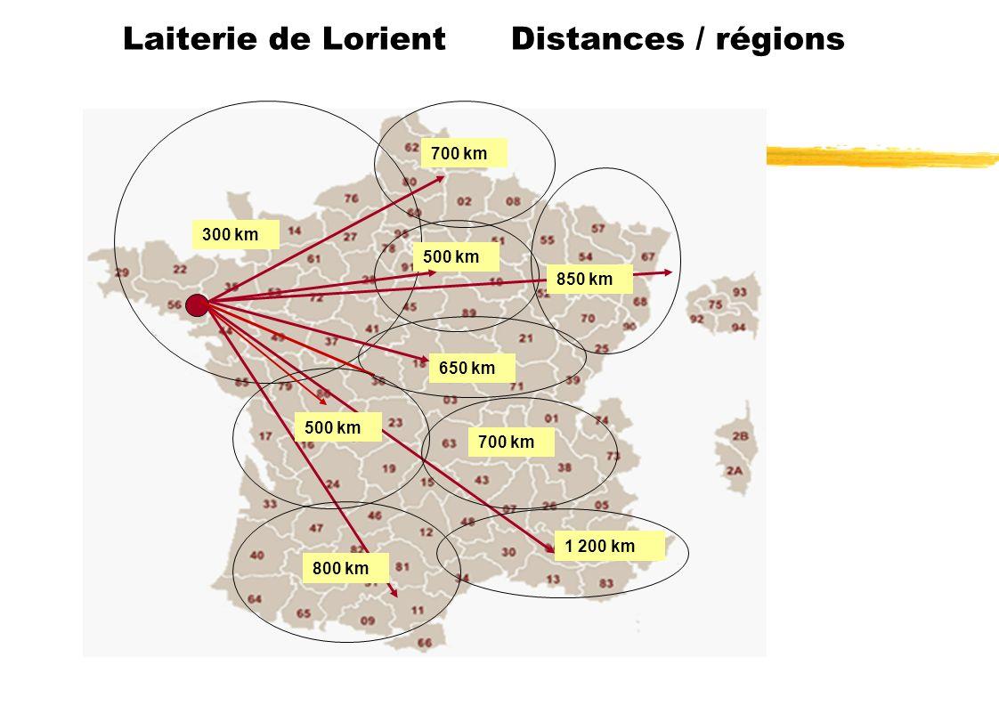 Laiterie de Lorient Distances / régions