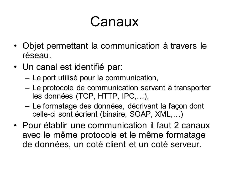 Canaux Objet permettant la communication à travers le réseau.