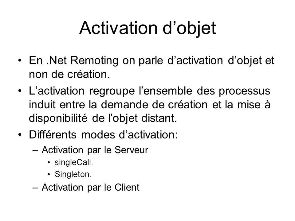 Activation d'objet En .Net Remoting on parle d'activation d'objet et non de création.