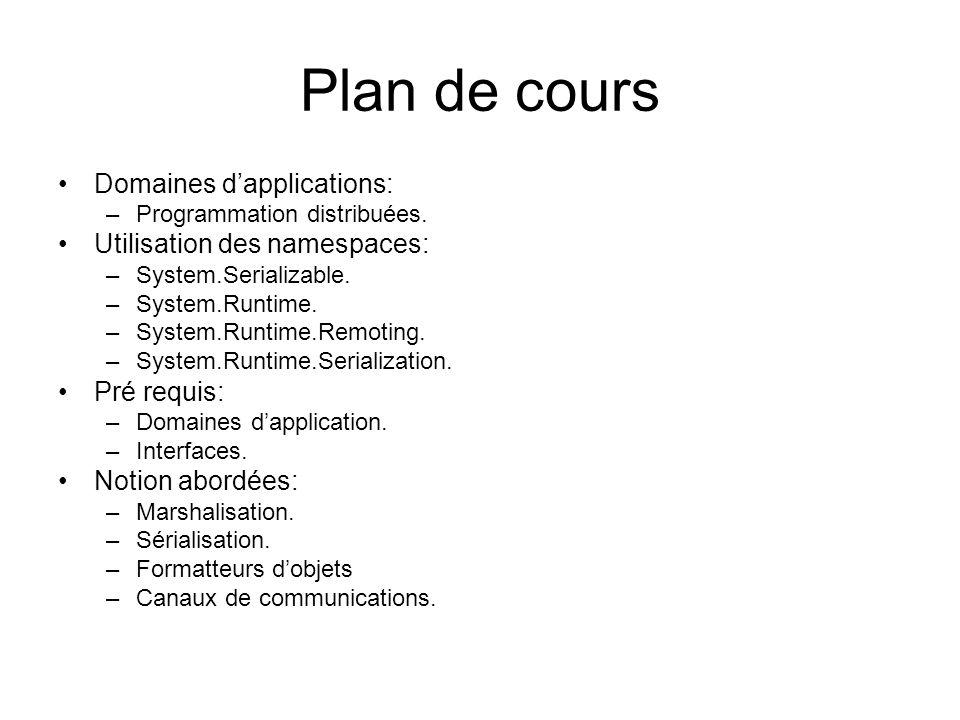 Plan de cours Domaines d'applications: Utilisation des namespaces: