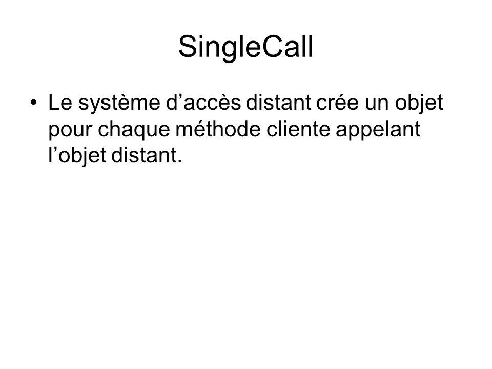 SingleCall Le système d'accès distant crée un objet pour chaque méthode cliente appelant l'objet distant.