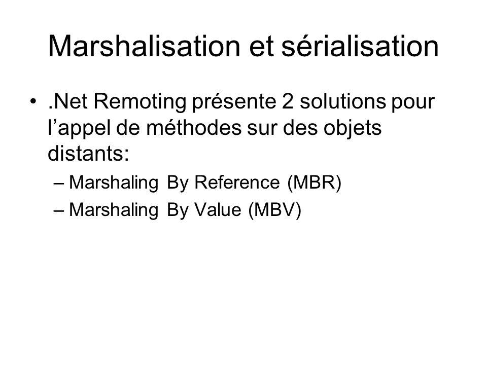 Marshalisation et sérialisation