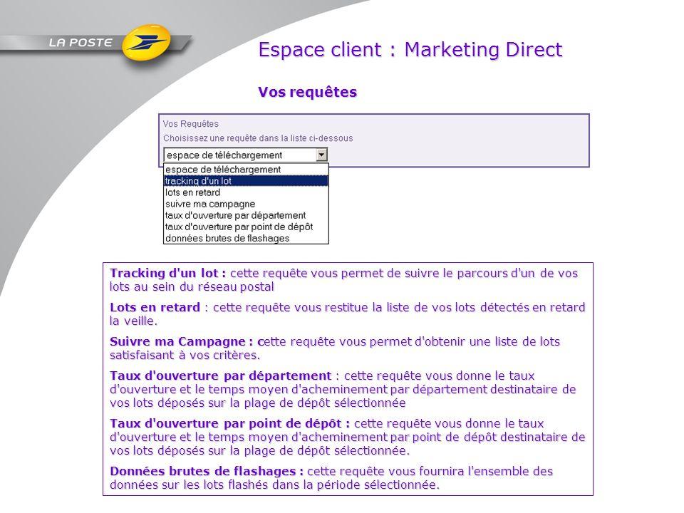 Espace client : Marketing Direct