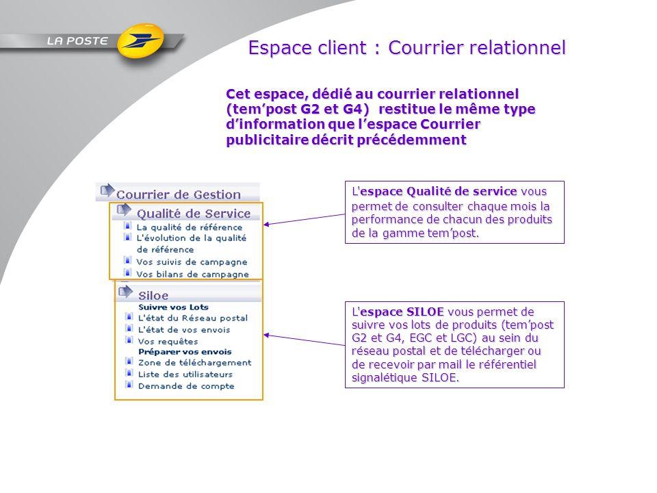 Espace client : Courrier relationnel