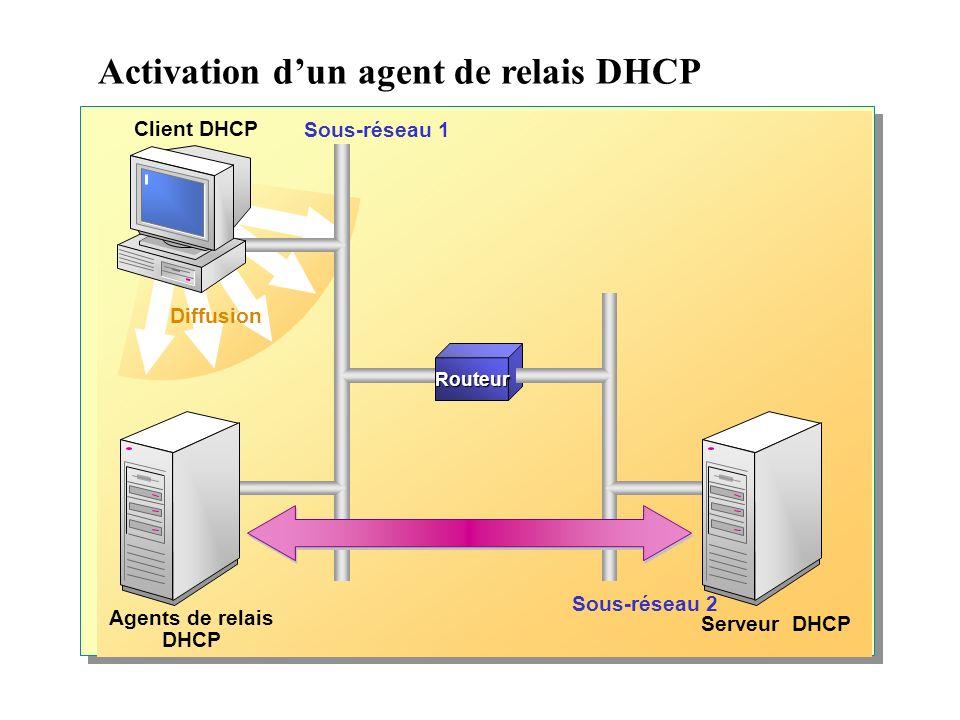 Activation d'un agent de relais DHCP